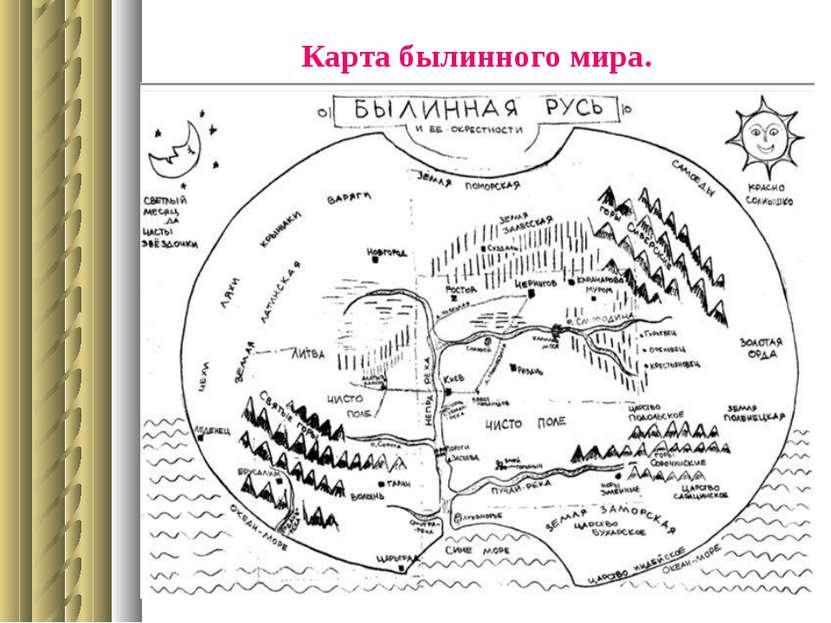 Карта былинного мира.
