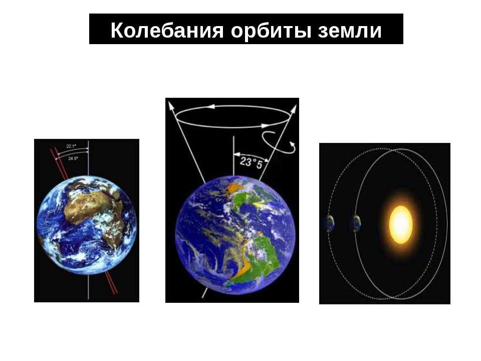 Колебания орбиты земли