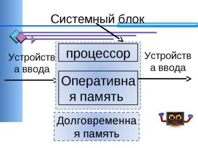 Системный блок