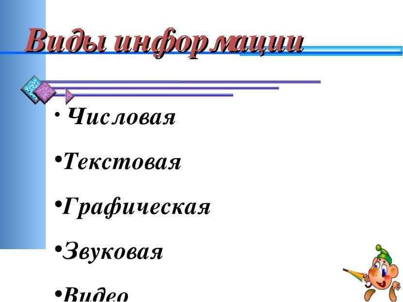 Виды информации Числовая Текстовая Графическая Звуковая Видео