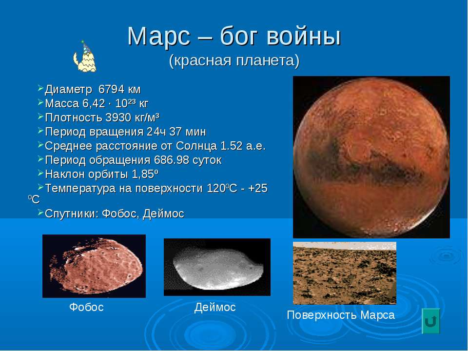 Марс – бог войны (красная планета) Диаметр 6794 км Масса 6,42 · 10²³ кг Плотн...
