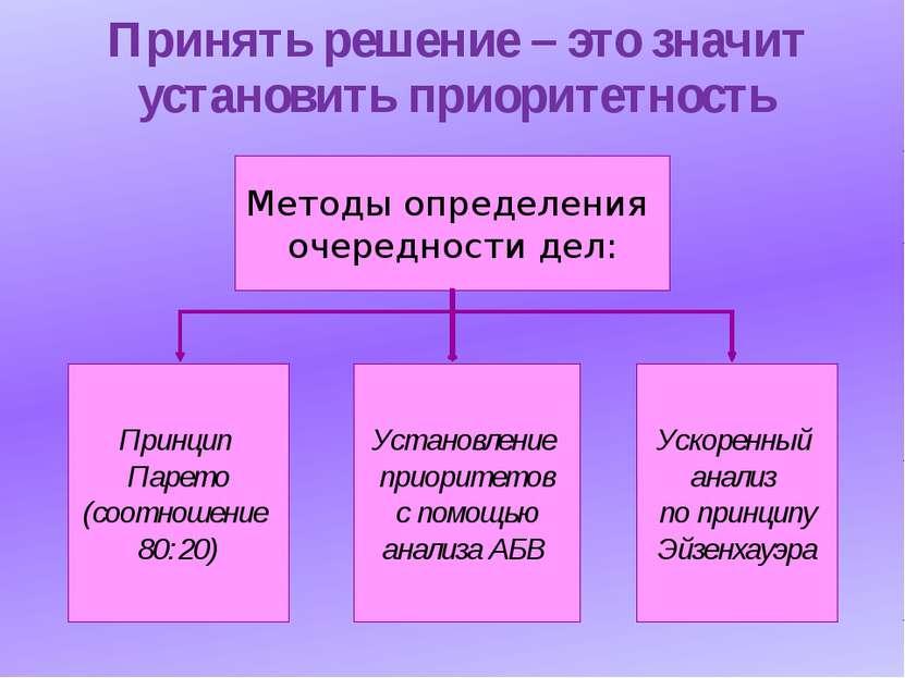 Принять решение – это значит установить приоритетность
