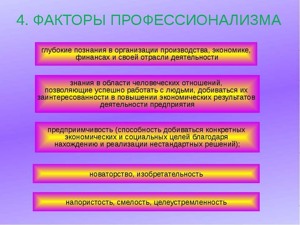 4. ФАКТОРЫ ПРОФЕССИОНАЛИЗМА глубокие познания в организации производства, эко...