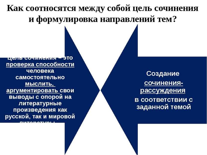 Как соотносятся между собой цель сочинения и формулировка направлений тем?
