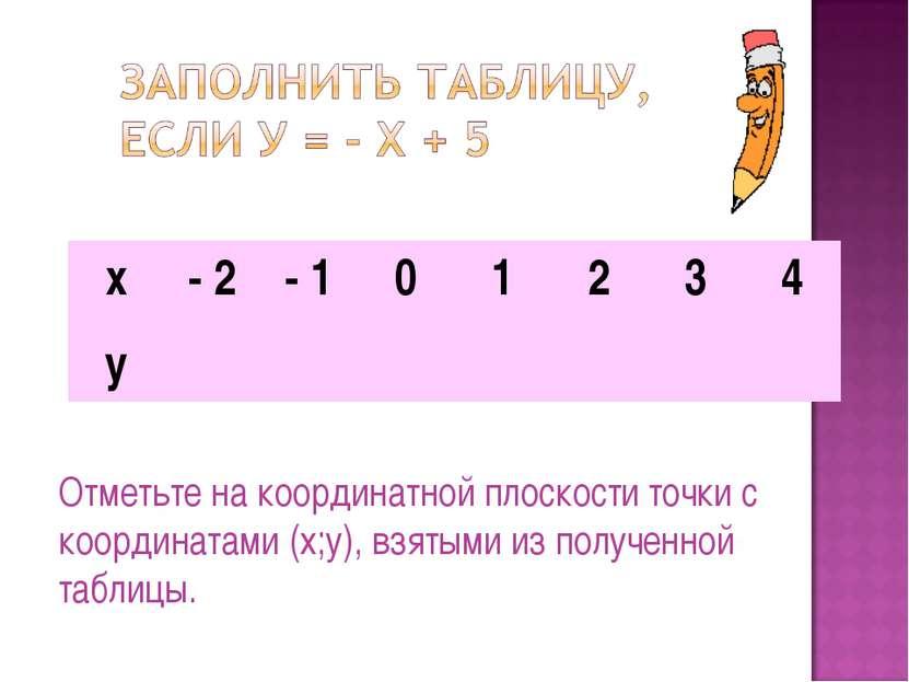 Отметьте на координатной плоскости точки с координатами (х;у), взятыми из пол...