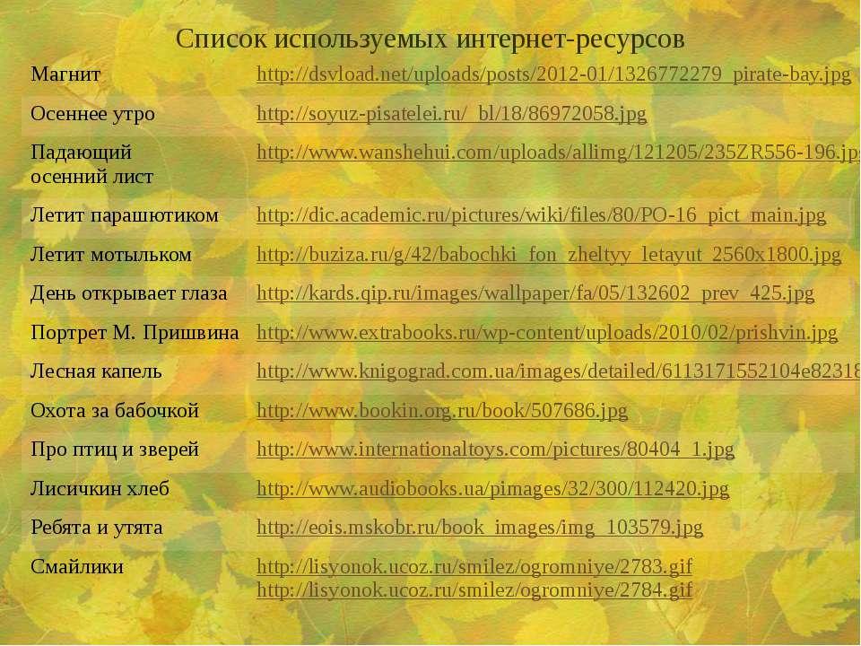 Список используемых интернет-ресурсов Магнит http://dsvload.net/uploads/posts...