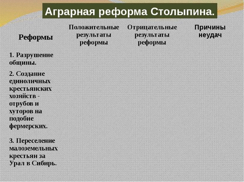 Аграрная реформа Столыпина. Реформы Положительные результаты реформы Отрицате...