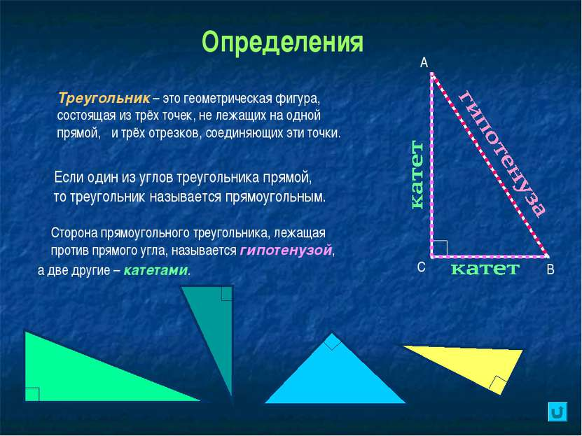 Определения Если один из углов треугольника прямой, то треугольник называется...