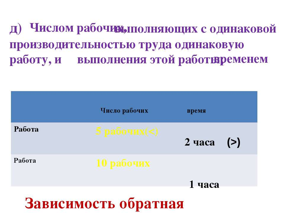 д) выполняющих с одинаковой производительностью труда одинаковую работу, и вы...