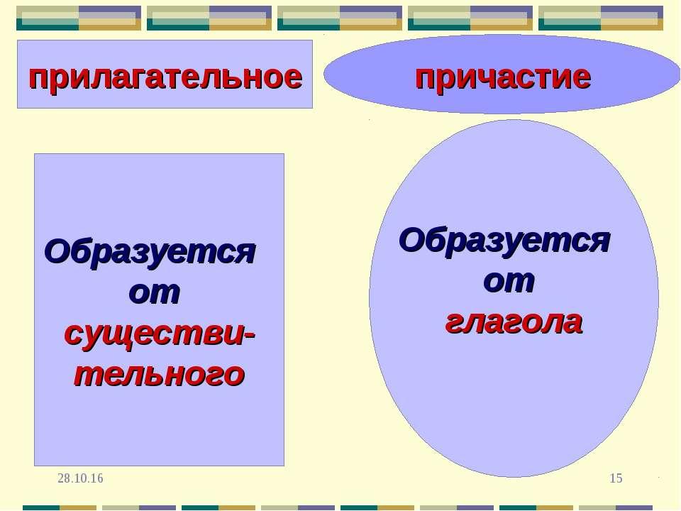 * * причастие Образуется от глагола прилагательное Образуется от существи- те...