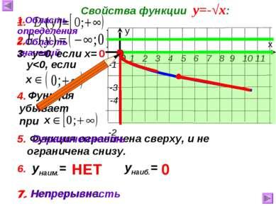 7. Непрерывна. Функция убывает при Функция ограничена сверху, и не ограничена...