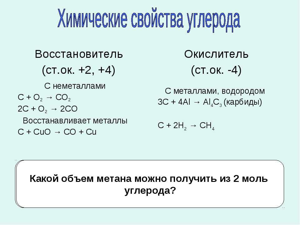 Напишите уравнения реакции углерода с оксидом марганца (IV) и оксидом железа ...
