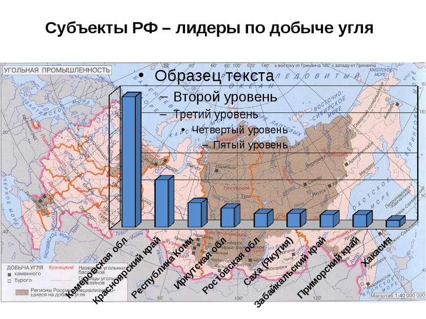 Субъекты РФ – лидеры по добыче угля