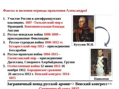 Факты и явления периода правления АлександраI Участие России в антифранцузски...