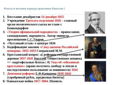 Факты и явления периода правления Николая I Восстание декабристов 14 декабря ...