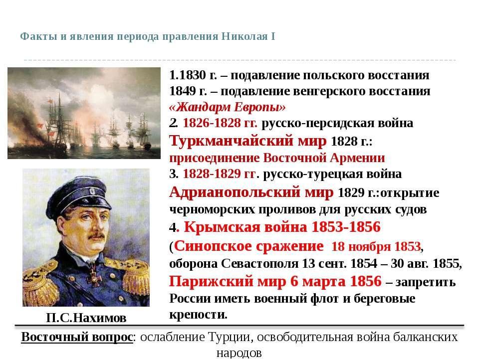 Факты и явления периода правления Николая I 1.1830 г. – подавление польского ...