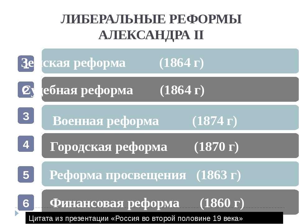 ЛИБЕРАЛЬНЫЕ РЕФОРМЫ АЛЕКСАНДРА II 1 Земская реформа (1864 г) 2 Судебная рефор...