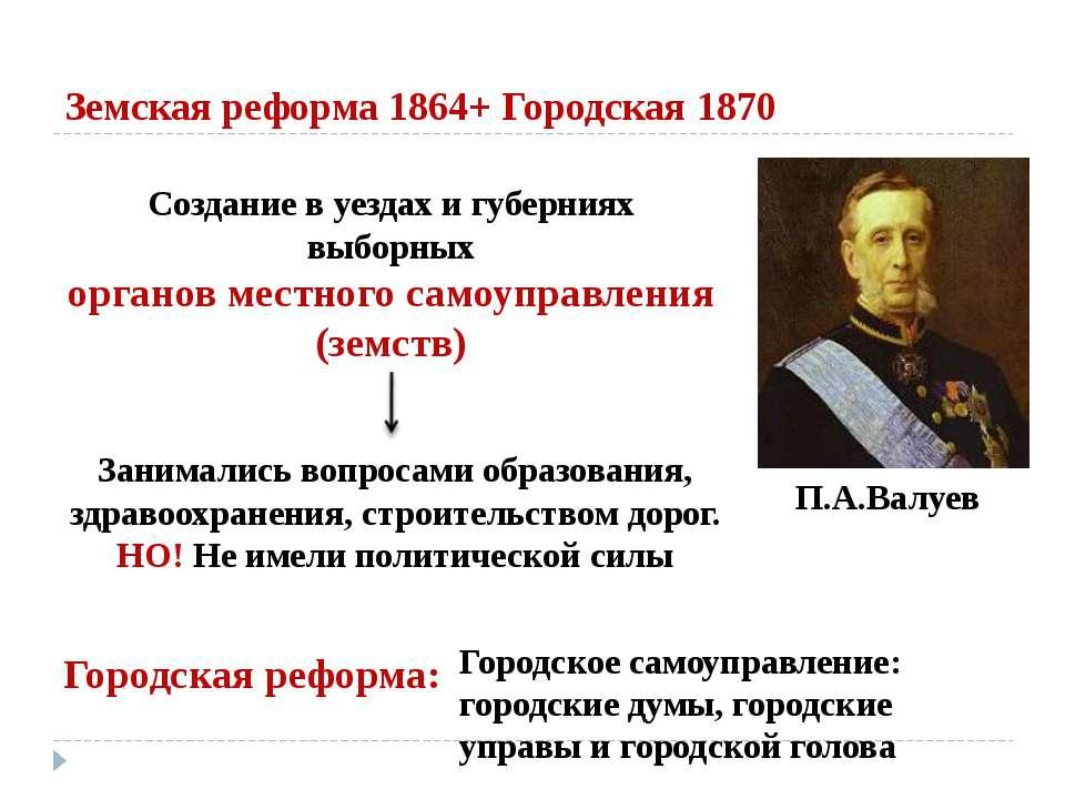 Земская реформа 1864+ Городская 1870 Создание в уездах и губерниях выборных о...