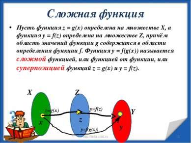 Сложная функция * http://aida.ucoz.ru * Пусть функция z=g(x) определена на ...