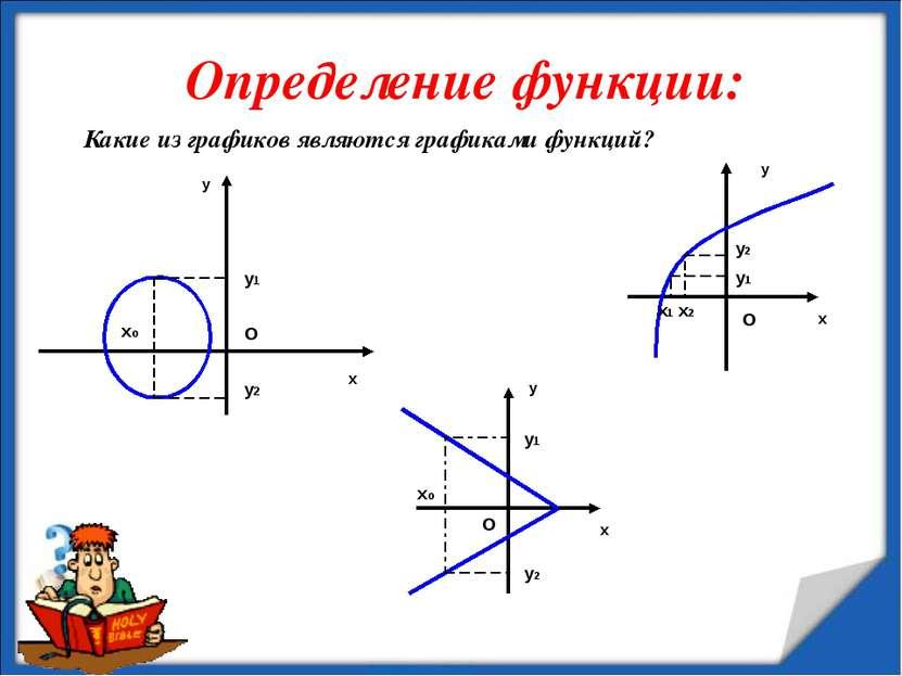 Определение функции: Какие из графиков являются графиками функций? http://aid...