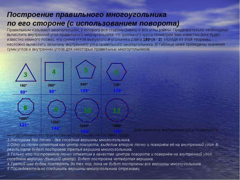 Построение правильного многоугольника по его стороне (с использованием поворо...