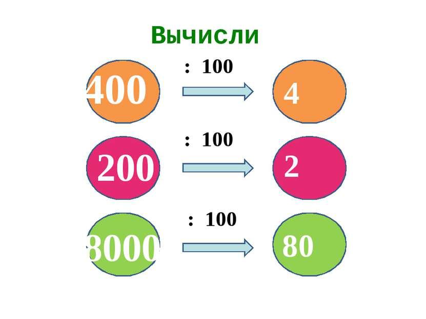 Вычисли : 100 : 100 : 100 8000 200 400 4 2 80
