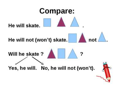 Compare: He will skate. . He will not (won't) skate. not . Will he skate ? ? ...