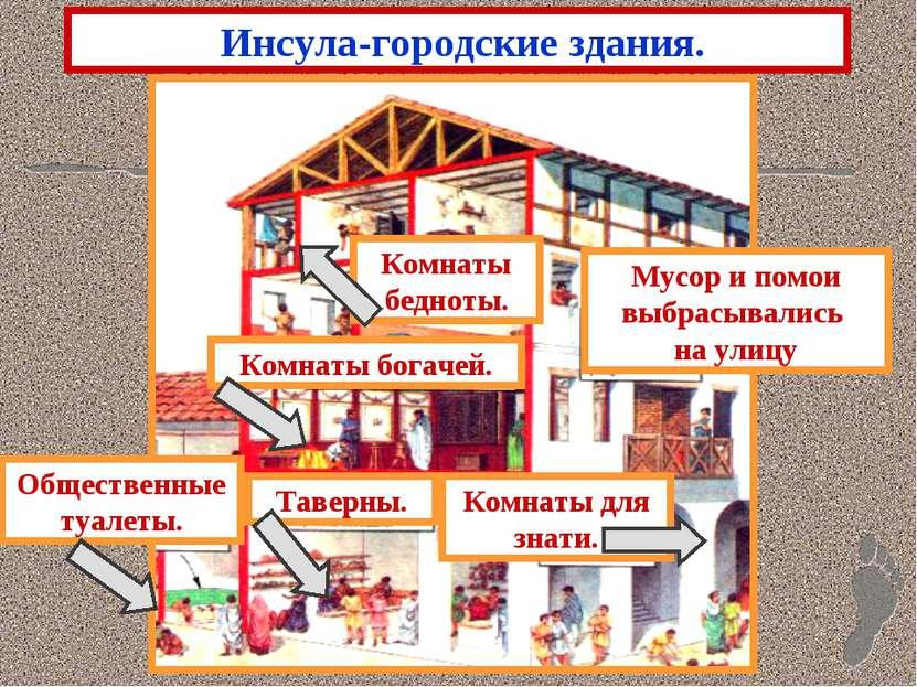Инсула-городские здания. Общественные туалеты. Таверны. Комнаты для знати. Ко...