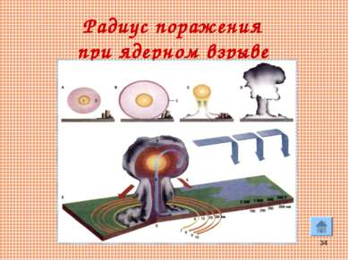 * Радиус поражения при ядерном взрыве