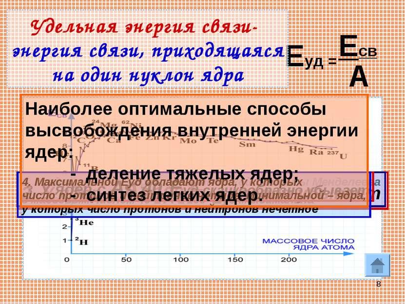 * Еуд = Есв А У ядер средней части периодической системы Менделеева с массовы...