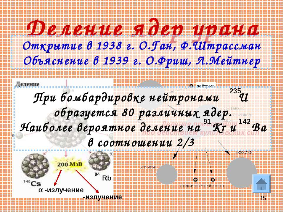* Деление ядер урана Открытие в 1938 г. О.Ган, Ф.Штрассман Объяснение в 1939 ...