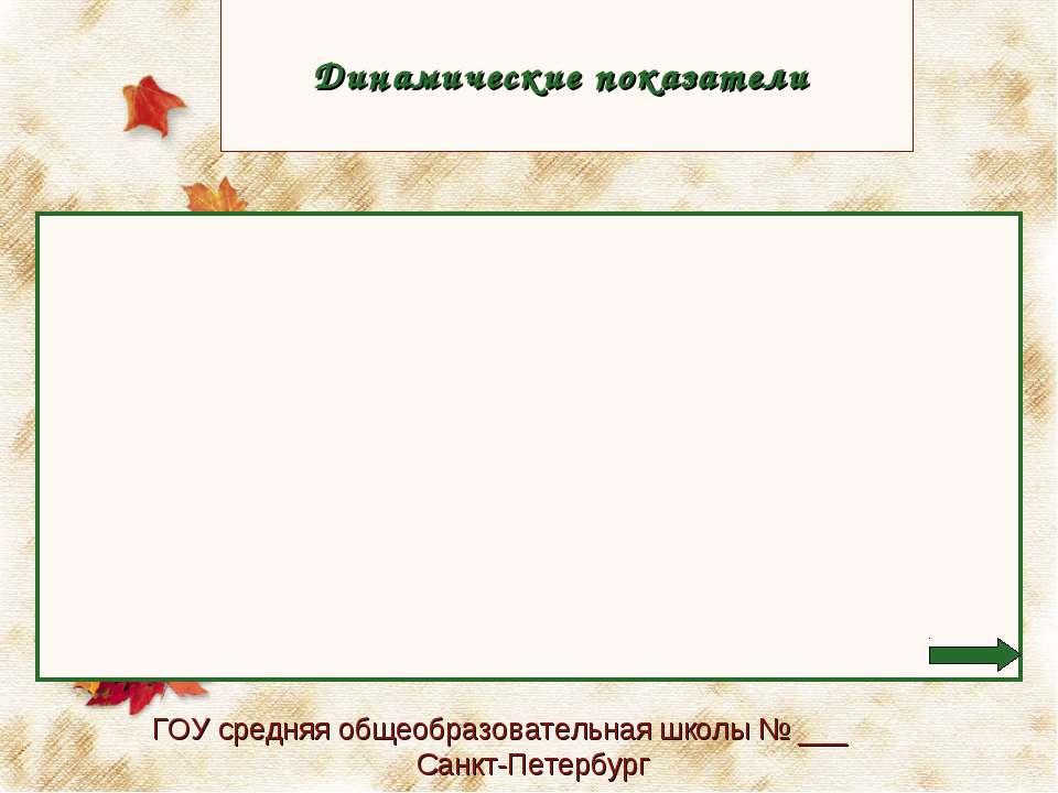 Динамические показатели ГОУ средняя общеобразовательная школы № ___ Санкт-Пет...