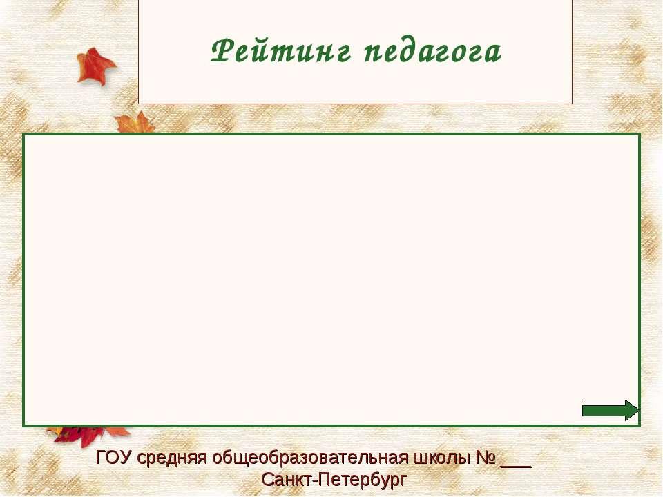 Рейтинг педагога ГОУ средняя общеобразовательная школы № ___ Санкт-Петербург
