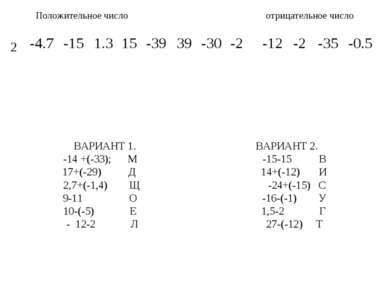 Положительное число отрицательное число ВАРИАНТ 1. ВАРИАНТ 2. -14 +(-33); М -...