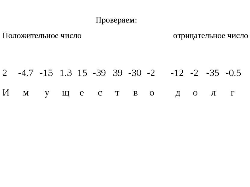 Проверяем: Положительное число отрицательное число 2 -4.7 -15 1.3 15 -39 39 -...