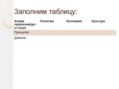Заполним таблицу: Формаправления/датысущ-я Политика Экономика Культура Принци...