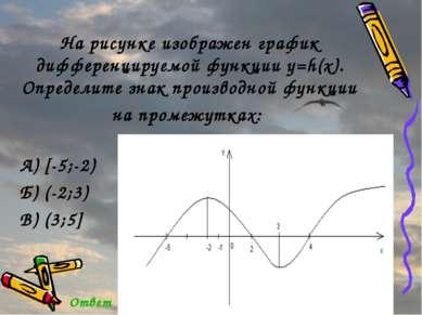 На рисунке изображен график дифференцируемой функции y=h(x). Определите знак ...