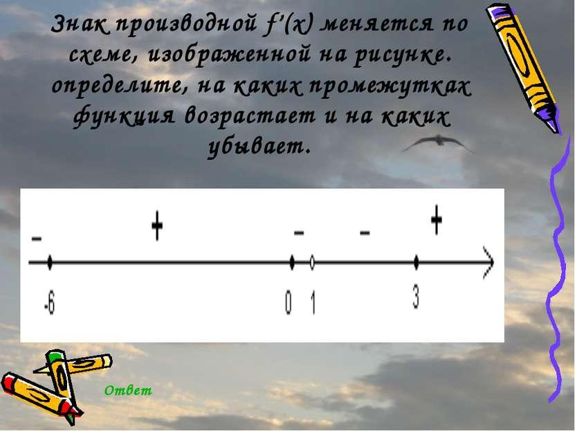 Знак производной f'(x) меняется по схеме, изображенной на рисунке. определите...
