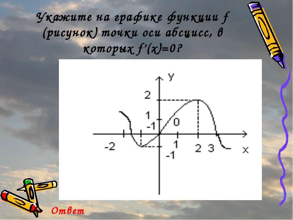 Укажите на графике функции f (рисунок) точки оси абсцисс, в которых f'(x)=0? ...