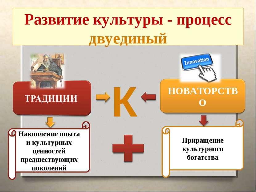 Развитие культуры - процесс двуединый К Накопление опыта и культурных ценност...