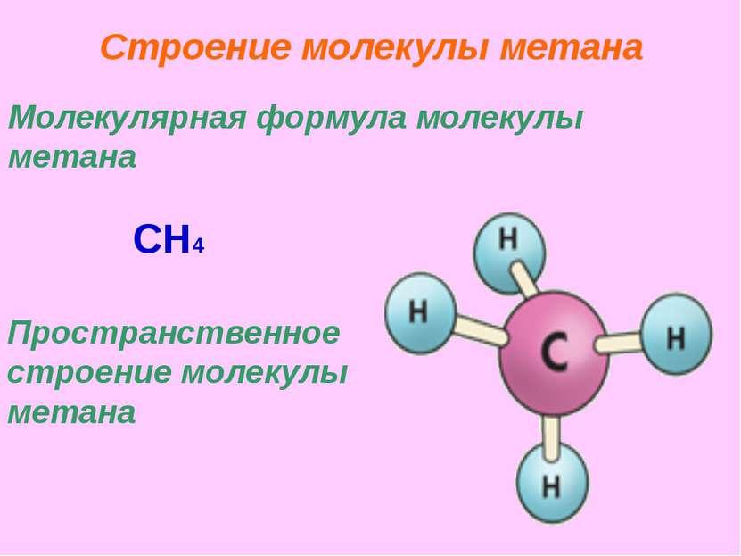 Строение молекулы метана Молекулярная формула молекулы метана CH4 Пространств...
