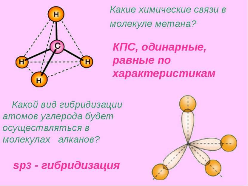Какие химические связи в молекуле метана? Какой вид гибридизации атомов углер...