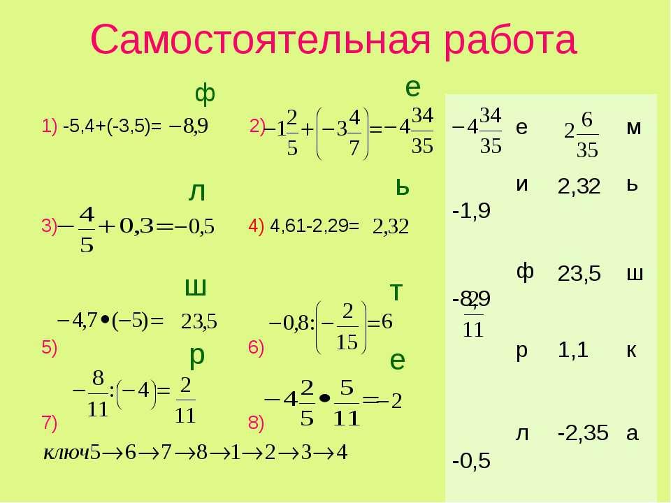 Самостоятельная работа 1) -5,4+(-3,5)= 2) 3) 4) 4,61-2,29= 5) 6) 7) 8) т е м ...