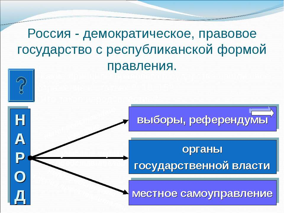 Россия - демократическое, правовое государство с республиканской формой правл...