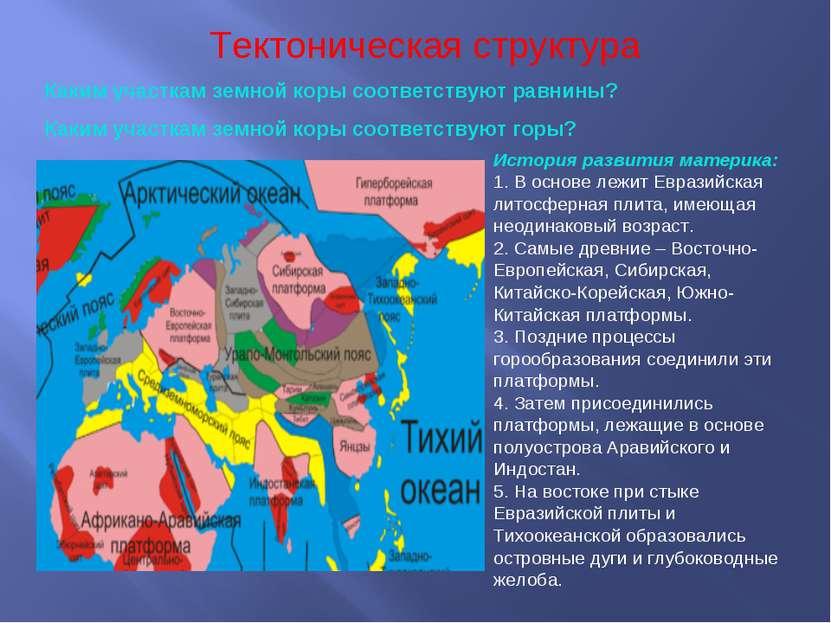 Каким участкам земной коры соответствуют равнины? Каким участкам земной коры ...