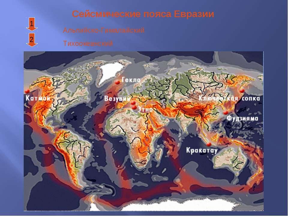 Сейсмические пояса Евразии 2 1 Альпийско-Гималайский Тихоокеанский