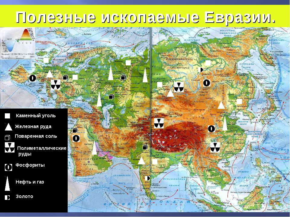 Полезные ископаемые Евразии. Каменный уголь Железная руда Поваренная соль Пол...
