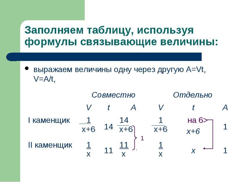 Заполняем таблицу, используя формулы связывающие величины: выражаем величины ...
