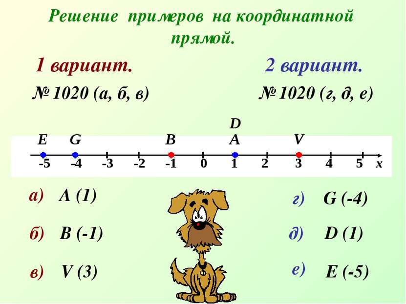 Решение примеров на координатной прямой. 1 вариант. А В 2 вариант. № 1020 (а,...