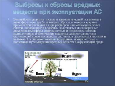 Эти выбросы делят на газовые и аэрозольные, выбрасываемые в атмосферу через т...